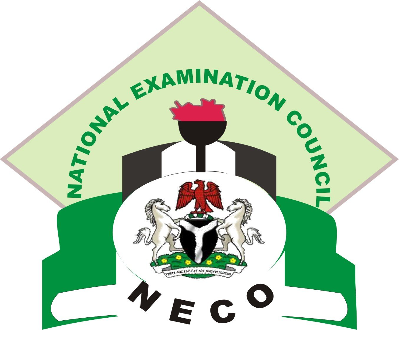 NECO Exam Results